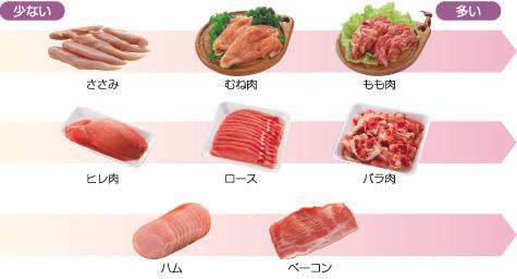 1207_food1