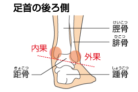 ashikubi1
