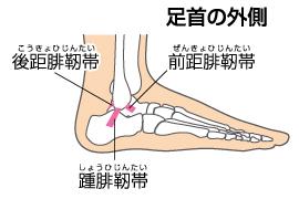 ashikubi3