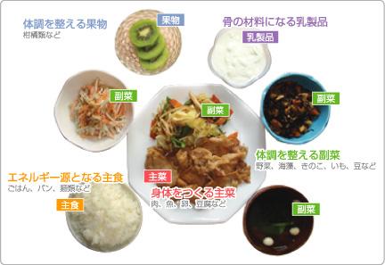 1104_food1