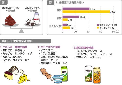 1105_food1