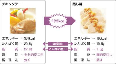 1106_food1