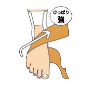足関節03