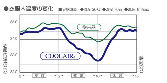 coolair2