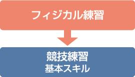 tokuisei01