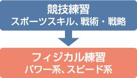 tokuisei02