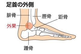 ashikubi2
