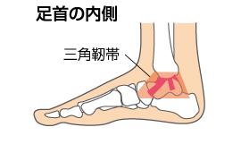 ashikubi4