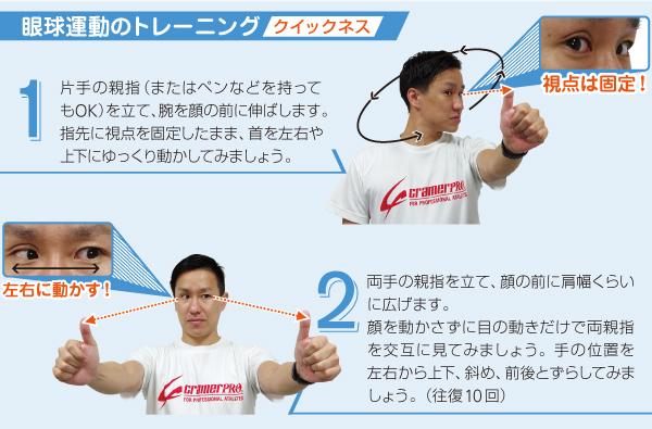 眼球運動のトレーニング