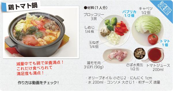 鶏トマト鍋